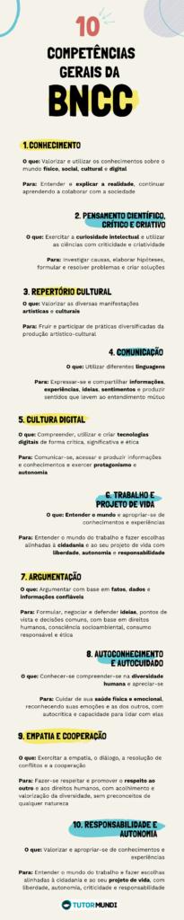 infográfico: as 10 competências gerais da bncc